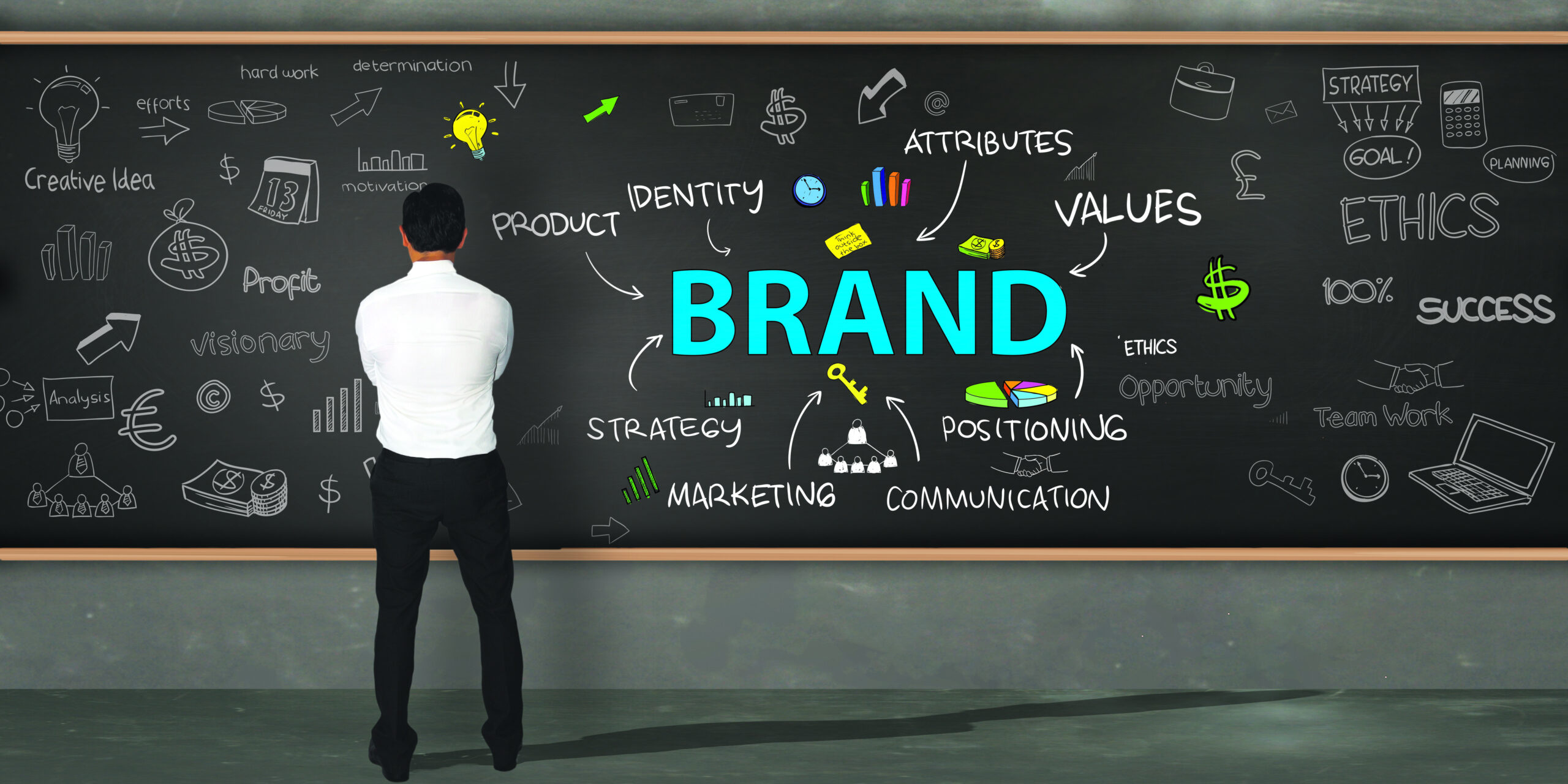 Brand Development Strategy: The steps to building a unique brand